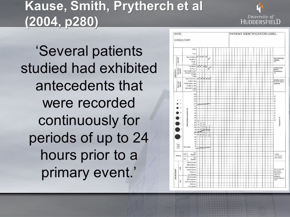 Kause, Smith, Prytherch et al (2004, p280) Several patients studied had exhibited antecedents that were recorded continuously for periods of up to 24 hours prior to a primary event.