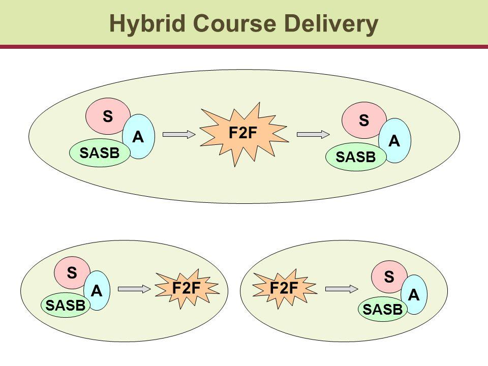 Hybrid Course Delivery S A SASB F2F S A SASB F2F S A SASB F2F S A SASB