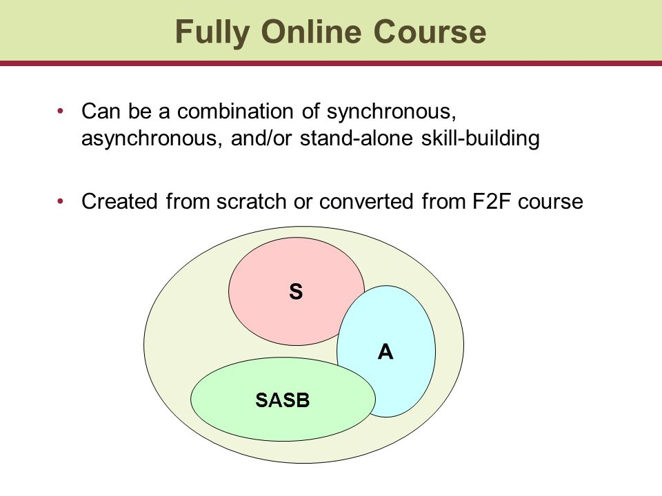 Fully Online Course Can be a combination of synchronous, asynchronous, and/or stand-alone skill-building Created from scratch or converted from F2F course S A SASB