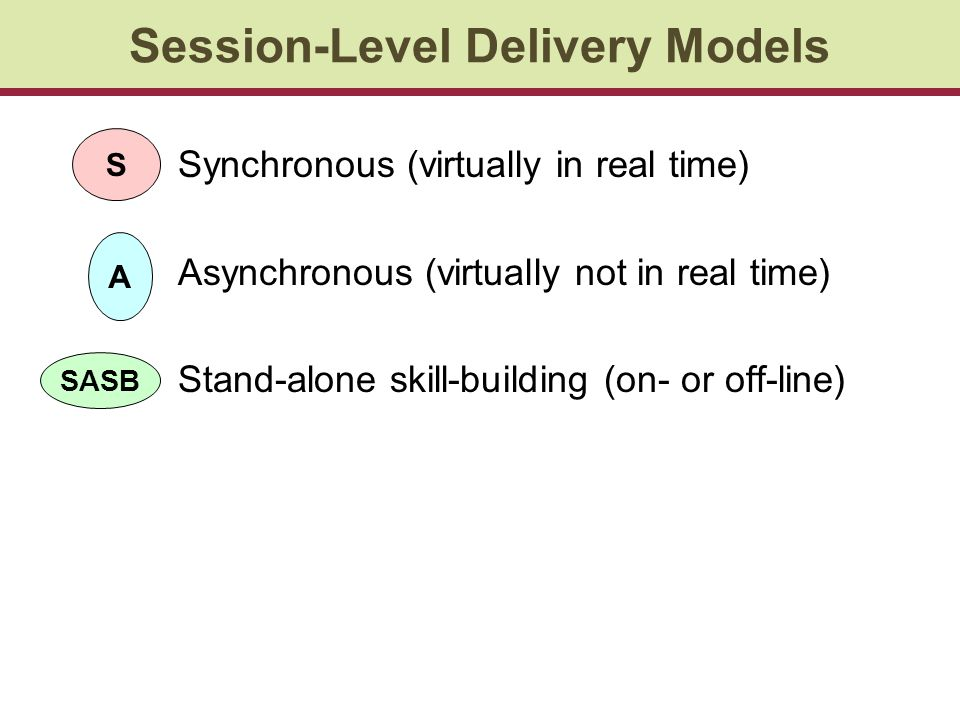 Session-Level Delivery Models Synchronous (virtually in real time) Asynchronous (virtually not in real time) Stand-alone skill-building (on- or off-line) S A SASB