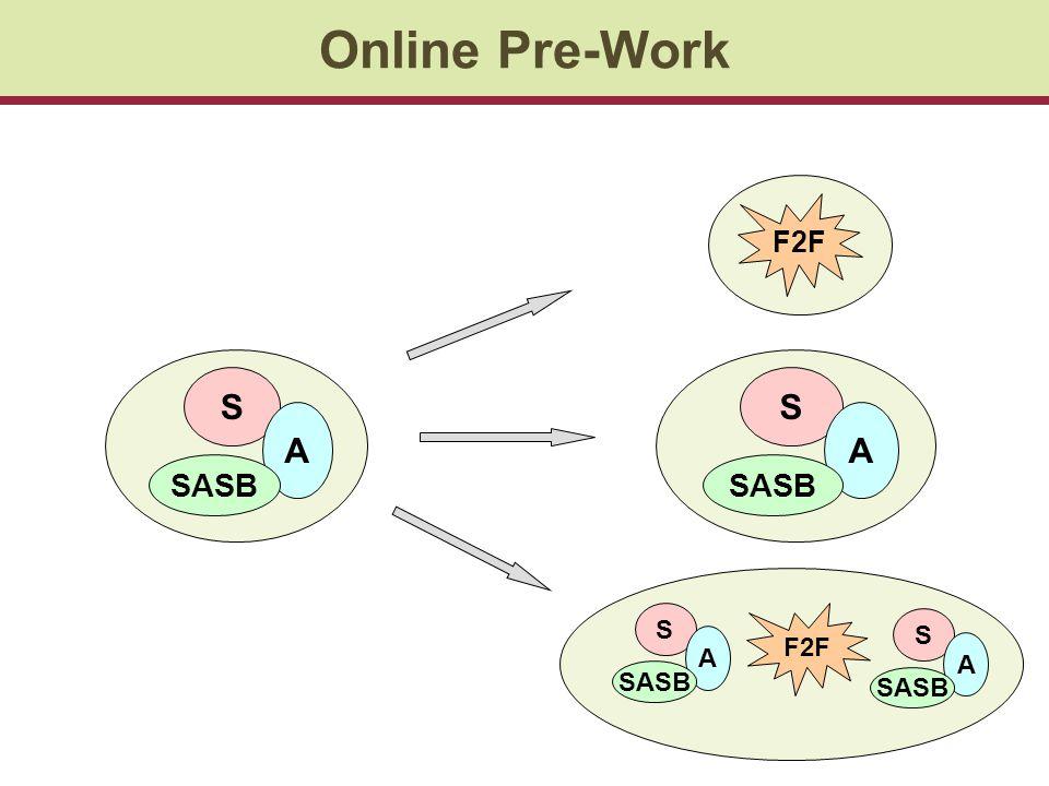 Online Pre-Work S A SASB S A F2F S A SASB F2F S A SASB