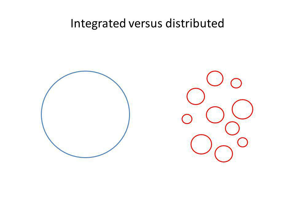 Integrated versus distributed