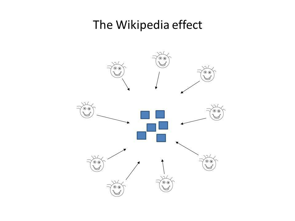 The Wikipedia effect