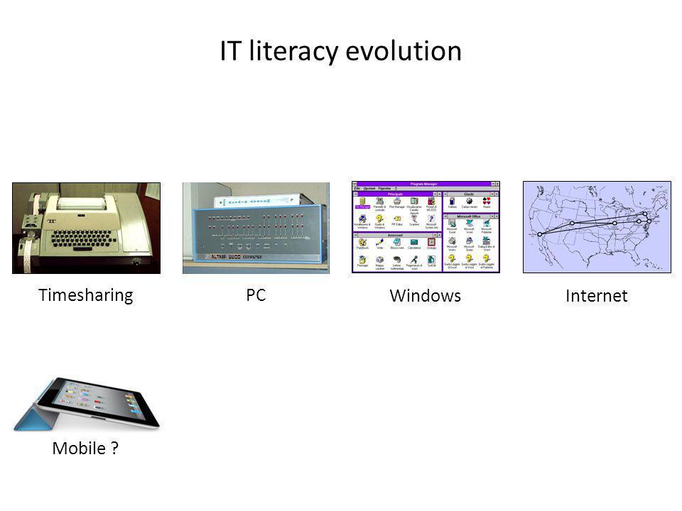 IT literacy evolution TimesharingPC WindowsInternet Mobile