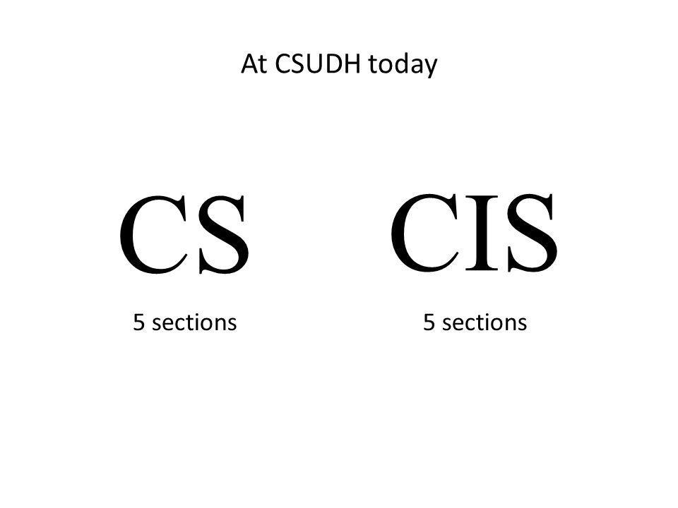 5 sections CIS CS 5 sections At CSUDH today