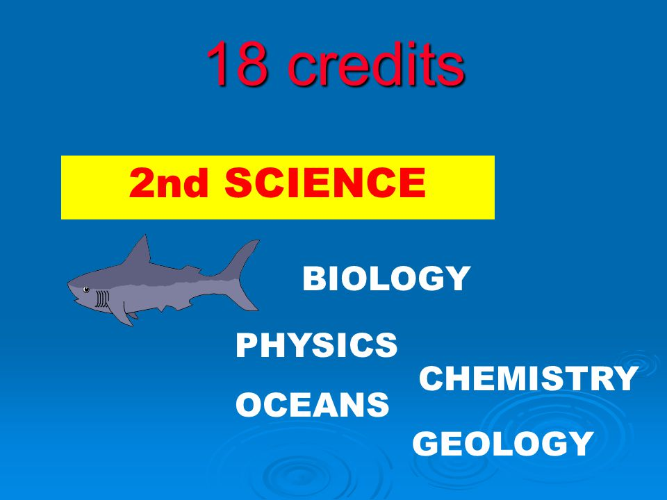 18 credits 1st SCIENCE SCIENCE 10 BIOLOGY PHYSICS CHEMISTRY