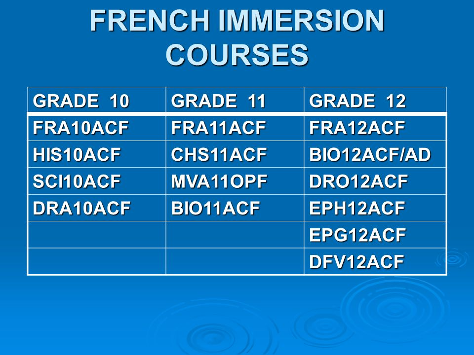 FRENCH IMMERSION 9 French Immersion credits 9 French Immersion credits Fran ç ais and one other F.I.
