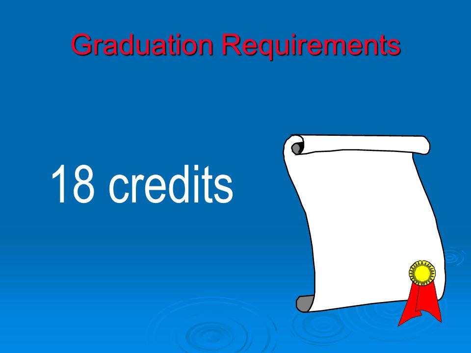 Graduation Requirements 18 credits