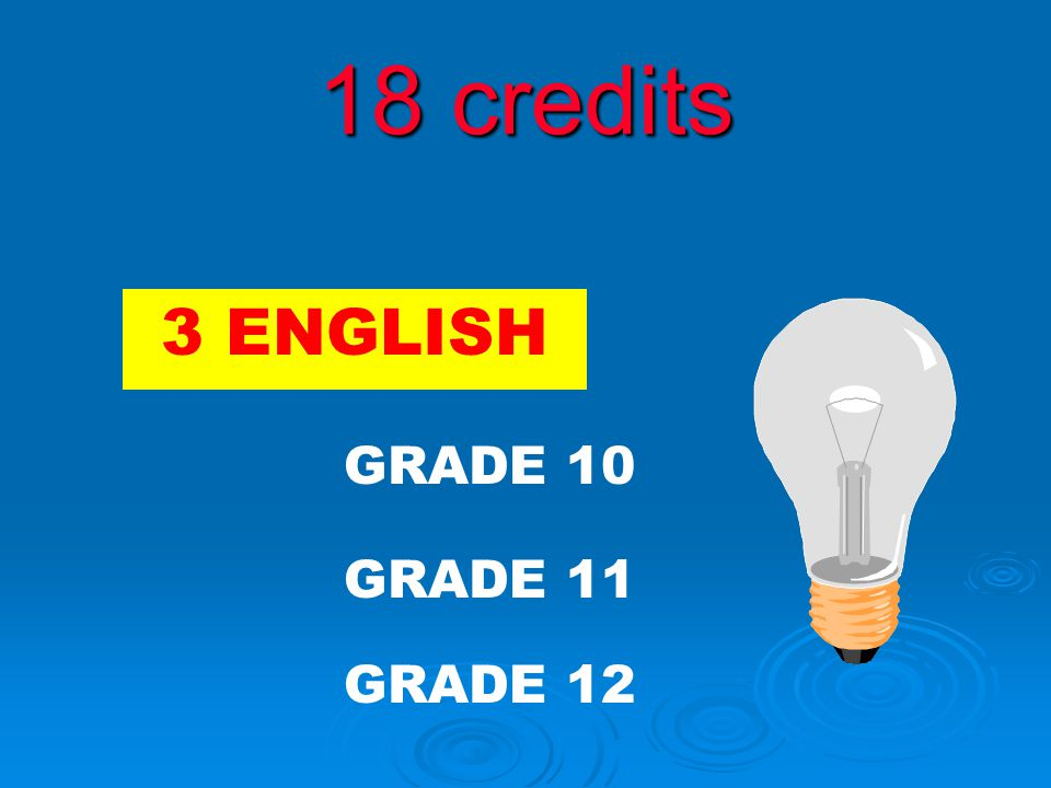 3 ENGLISH GRADE 10 GRADE 11 GRADE 12