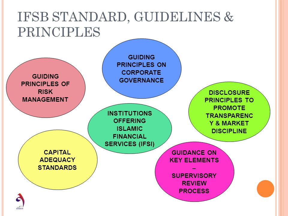 IFSB STANDARD, GUIDELINES & PRINCIPLES GUIDING PRINCIPLES ON CORPORATE GOVERNANCE INSTITUTIONS OFFERING ISLAMIC FINANCIAL SERVICES (IFSI) DISCLOSURE P