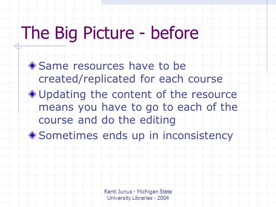 Ranti Junus - Michigan State University Libraries The Big Picture - before Same resources have to be created/replicated for each course Updating the content of the resource means you have to go to each of the course and do the editing Sometimes ends up in inconsistency