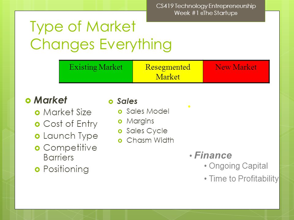 Type of Market Changes Everything Market Market Size Cost of Entry Launch Type Competitive Barriers Positioning Sales Sales Model Margins Sales Cycle Chasm Width Existing MarketResegmented Market New Market Finance Ongoing Capital Time to Profitability Customers Needs Adoption CS419 Technology Entrepreneurship Week #1 «The Startup»