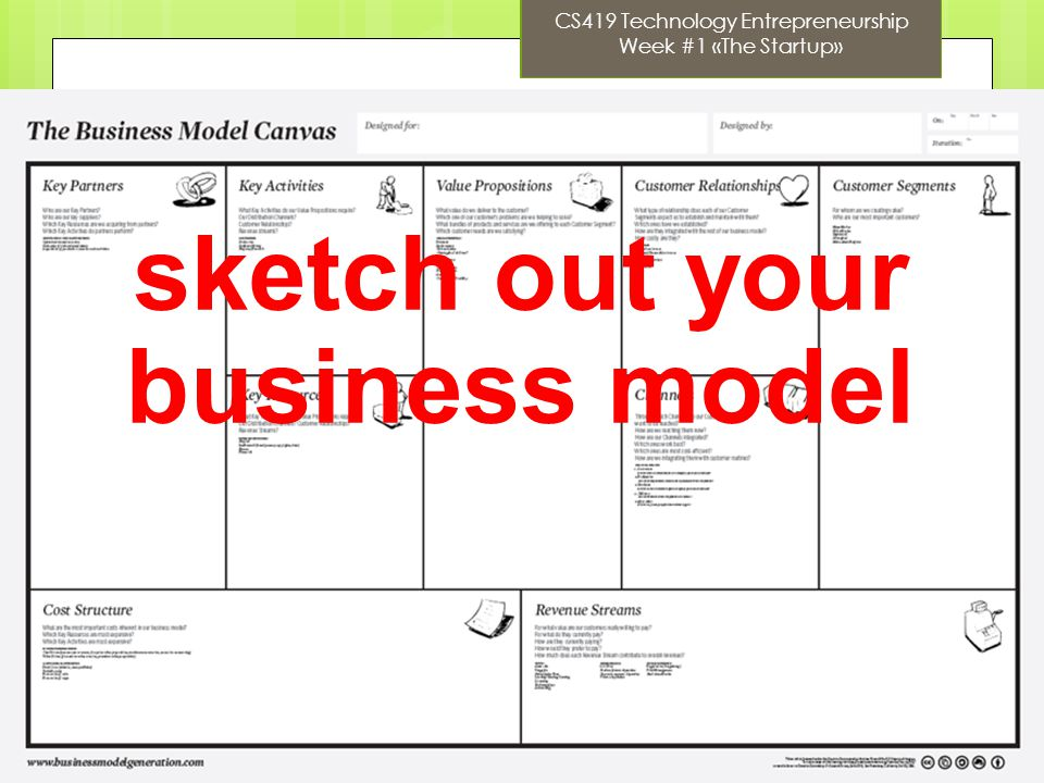 sketch out your business model CS419 Technology Entrepreneurship Week #1 «The Startup»