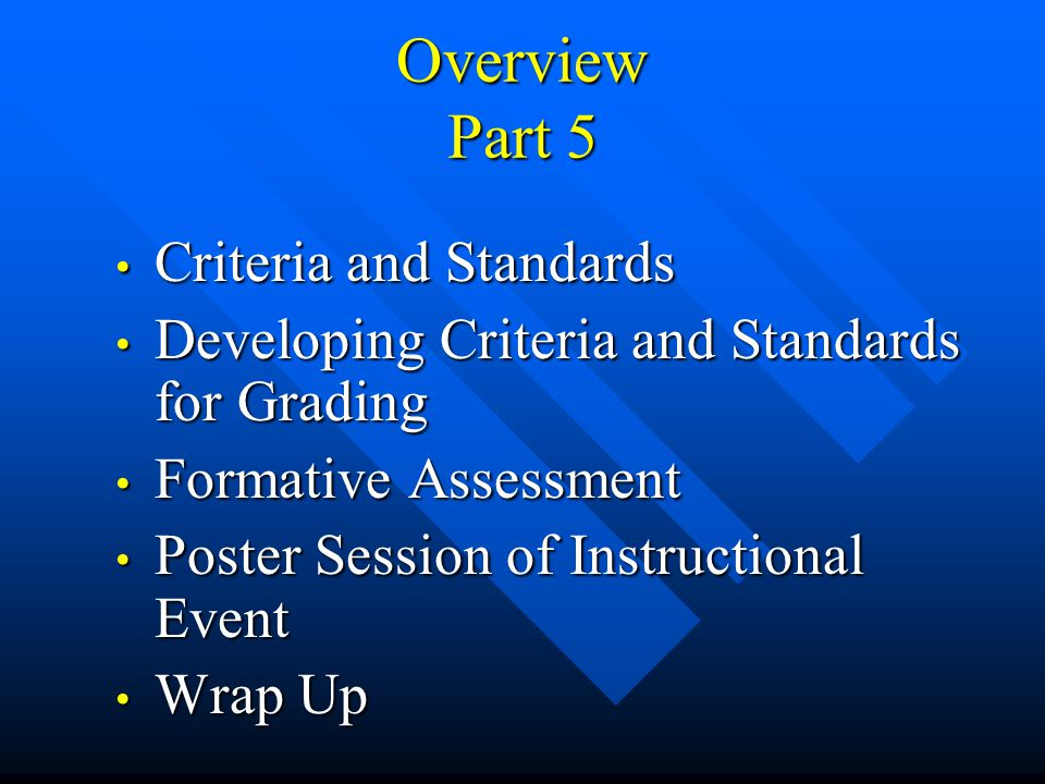 Overview Part 4 Assessment Assessment Developing Aligned Assessment Developing Aligned Assessment Presenting Aligned Assessment Presenting Aligned Ass