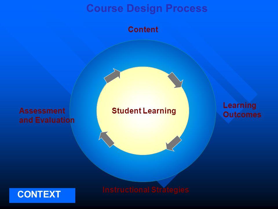 Instructional (Re)design Part 3
