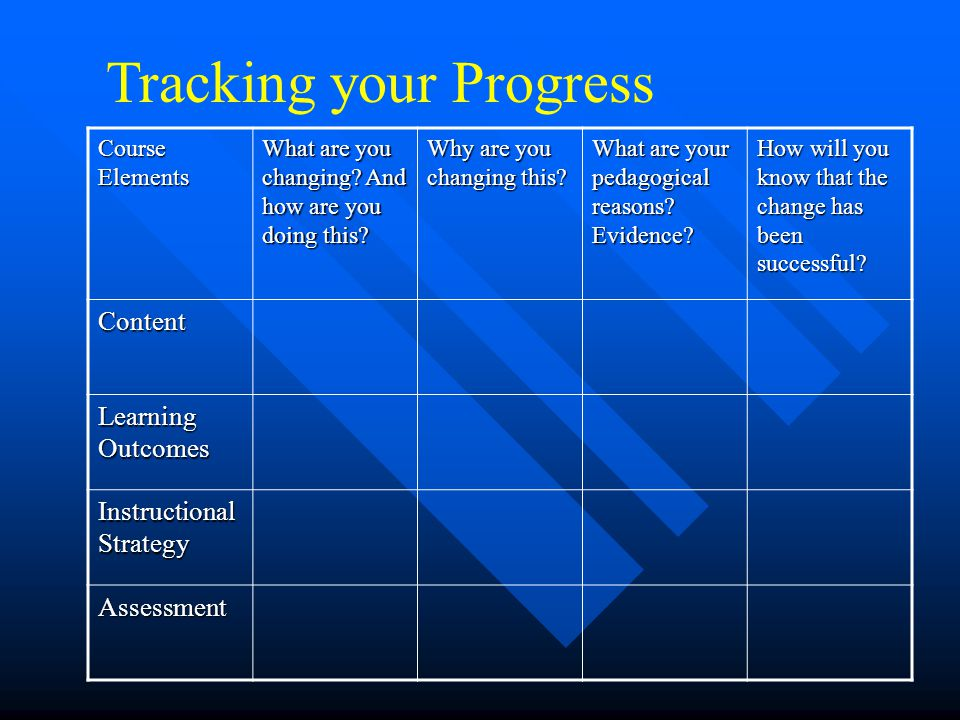 Formative Assessment for Tracking your own Progress Highlights/Lowlights Highlights/Lowlights Course Committee Course Committee Class Coaches Class Co