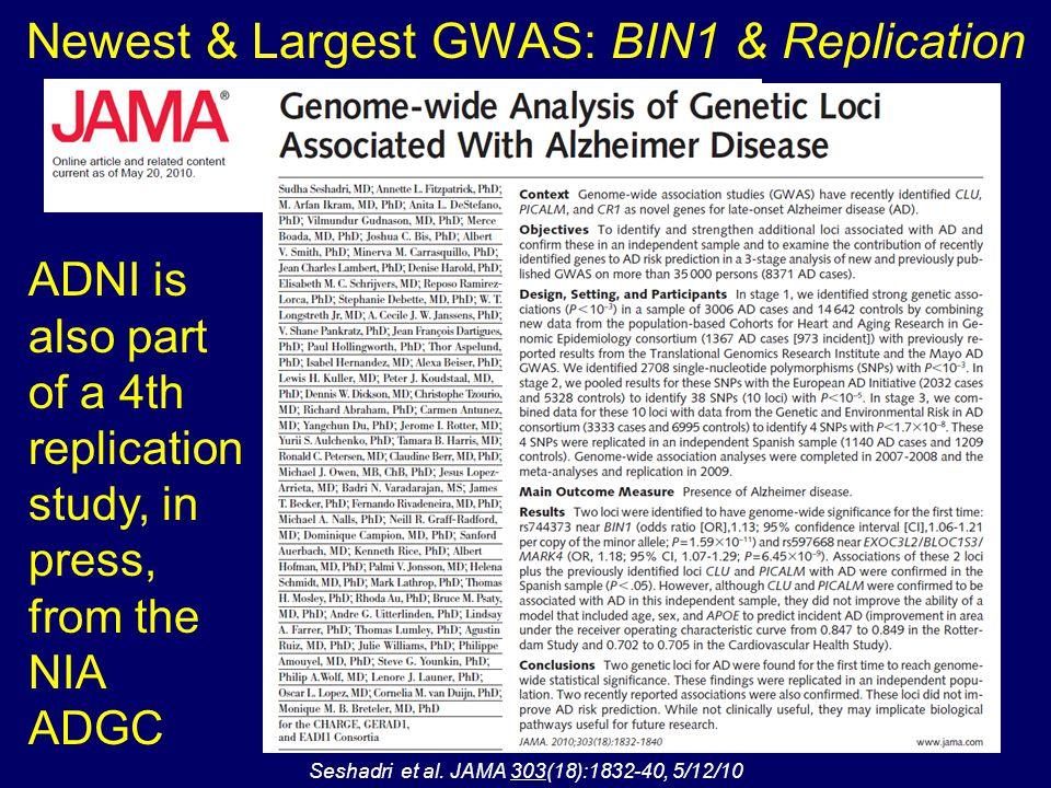 Newest & Largest GWAS: BIN1 & Replication Seshadri et al.