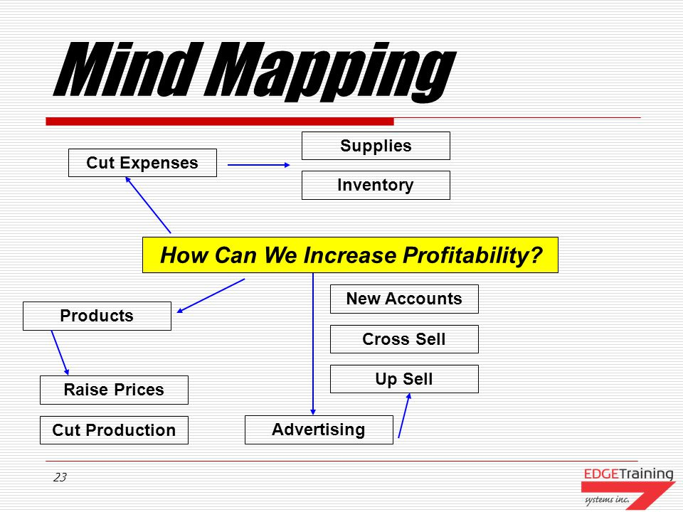 22 Mind Mapping Tips Problem New Idea New Problem New Idea New Problem Idea