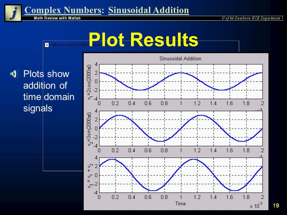 Complex Numbers:Sinusoidal Addition 18 Code to Plot Results n Plot all signals in Matlab using three subplots subplot(3,1,1); plot(t,v1); grid on; axi