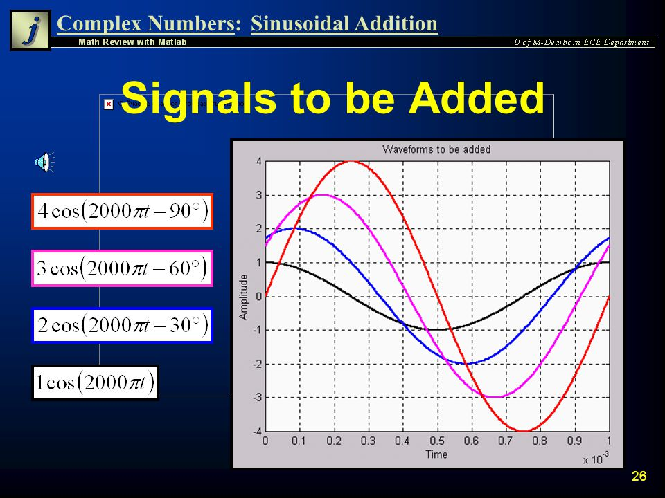 Complex Numbers:Sinusoidal Addition 25 Code to Plot Voltages n Plot all 4 input voltages on same plot with different colors f =1000;% Frequency T = 1/