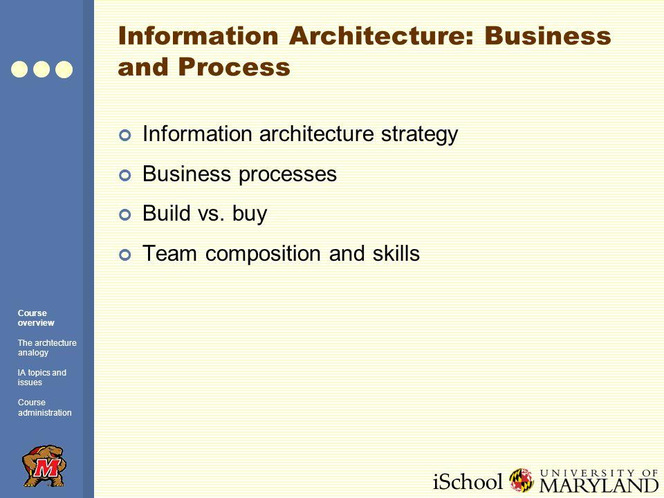iSchool Examples of IA