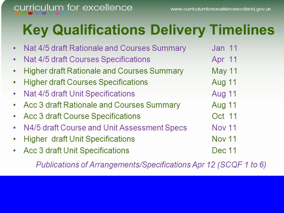 Key Qualifications Delivery Timelines Nat 4/5 draft Rationale and Courses SummaryJan 11 Nat 4/5 draft Courses SpecificationsApr 11 Higher draft Rationale and Courses SummaryMay 11 Higher draft Courses SpecificationsAug 11 Nat 4/5 draft Unit SpecificationsAug 11 Acc 3 draft Rationale and Courses SummaryAug 11 Acc 3 draft Course SpecificationsOct 11 N4/5 draft Course and Unit Assessment SpecsNov 11 Higher draft Unit SpecificationsNov 11 Acc 3 draft Unit Specifications Dec 11 Publications of Arrangements/Specifications Apr 12 (SCQF 1 to 6)