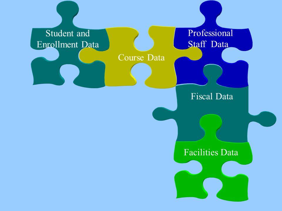 Fiscal Data Facilities Data Course Data Professional Staff Data Student and Enrollment Data