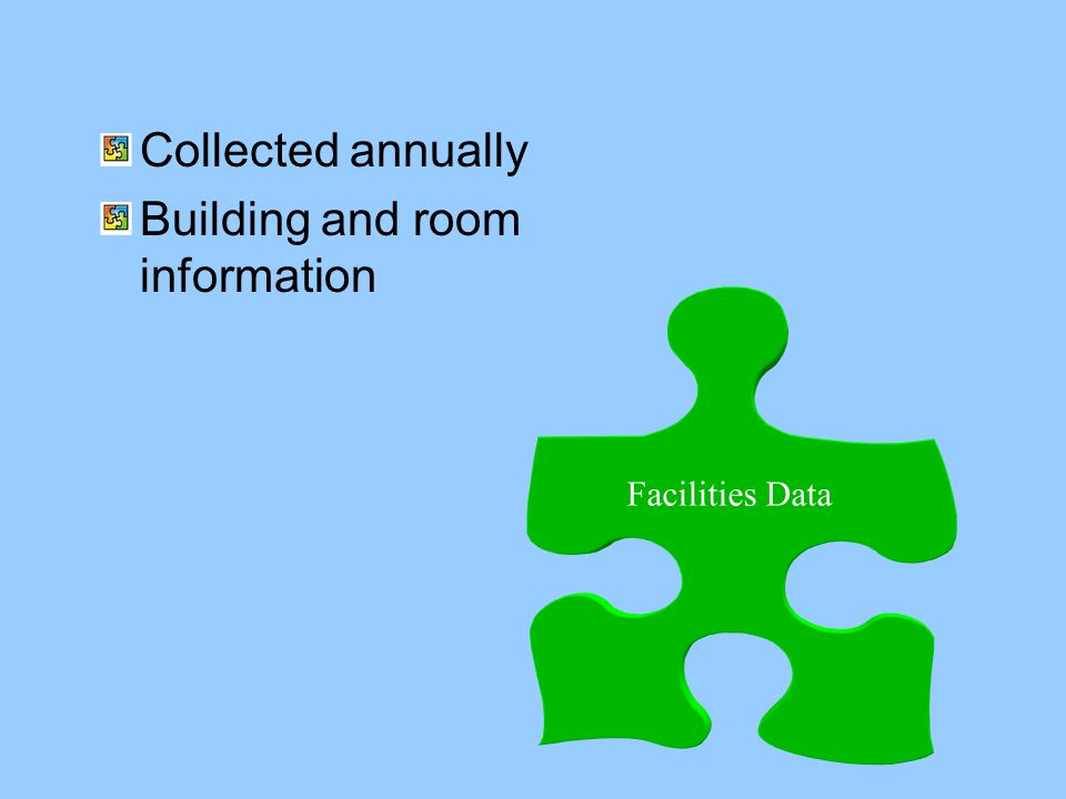 Facilities Data Collected annually Building and room information