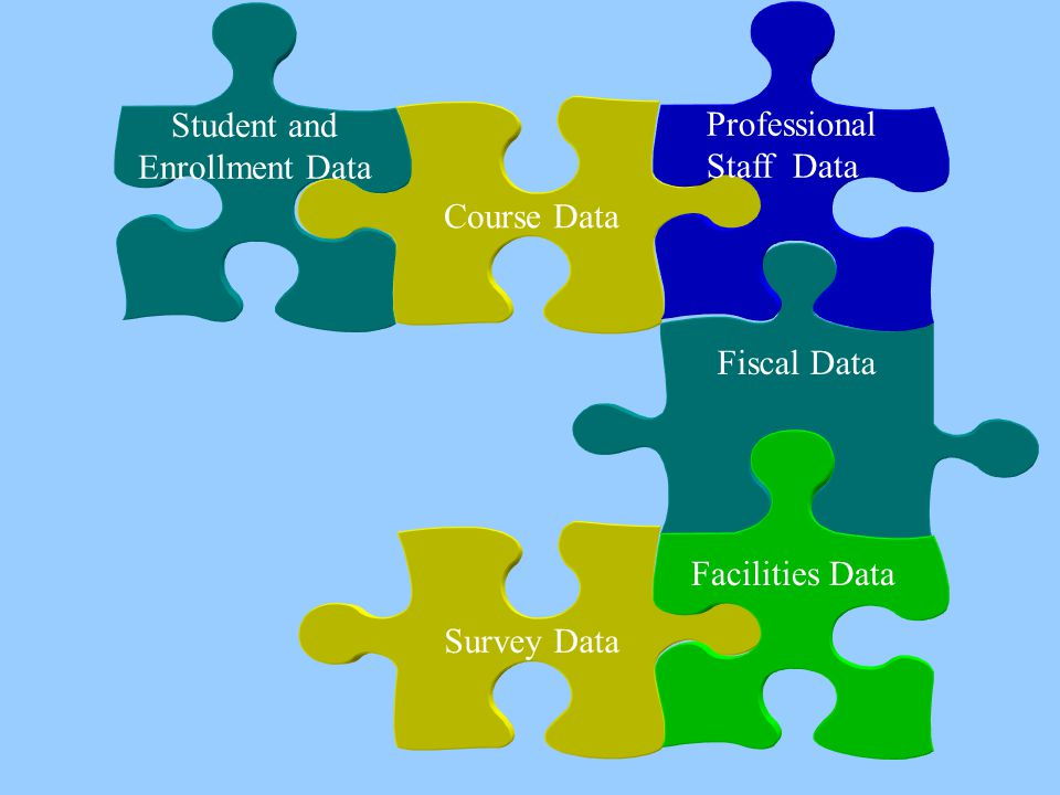 Fiscal Data Survey Data Facilities Data Course Data Professional Staff Data Student and Enrollment Data