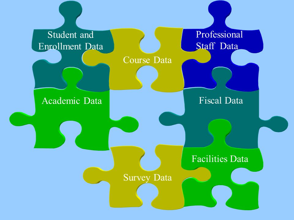 Fiscal Data Survey Data Facilities Data Academic Data Course Data Professional Staff Data Student and Enrollment Data
