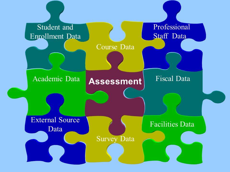 Fiscal Data Survey Data Facilities Data Academic Data External Source Data Course Data Professional Staff Data Student and Enrollment Data Assessment