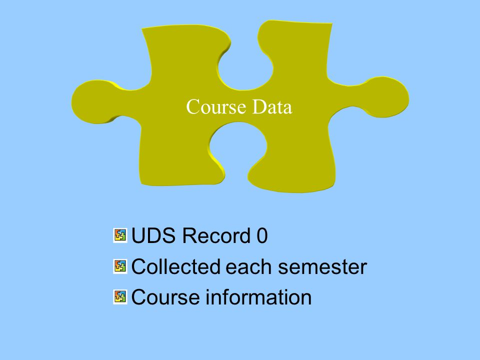 Course Data UDS Record 0 Collected each semester Course information
