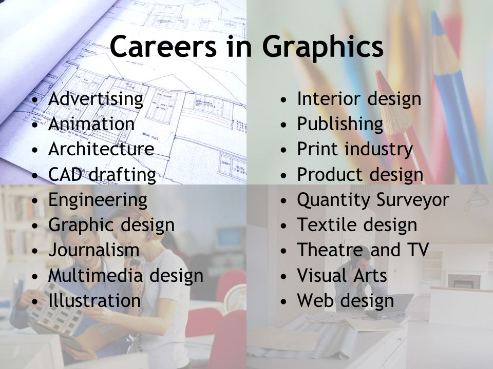 Careers in Graphics Advertising Animation Architecture CAD drafting Engineering Graphic design Journalism Multimedia design Illustration Interior design Publishing Print industry Product design Quantity Surveyor Textile design Theatre and TV Visual Arts Web design