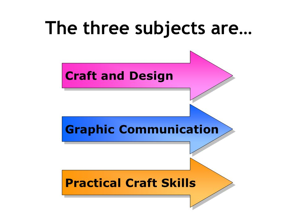 Craft and Design What is…