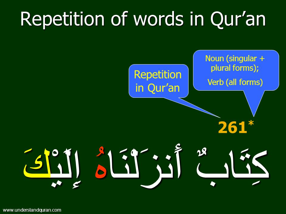 Repetition of words in Quran كِتَابٌ أَنزَلْنَاهُ إِلَيْكَ 261 * Repetition in Quran Noun (singular + plural forms); Verb (all forms) www.understandquran.com