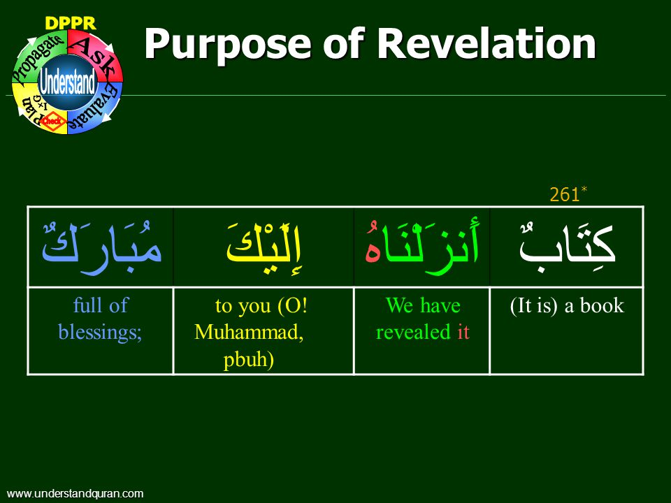 Purpose of Revelation 261 * كِتَابٌأَنزَلْنَاهُإِلَيْكَمُبَارَكٌ (It is) a bookWe have revealed it to you (O.