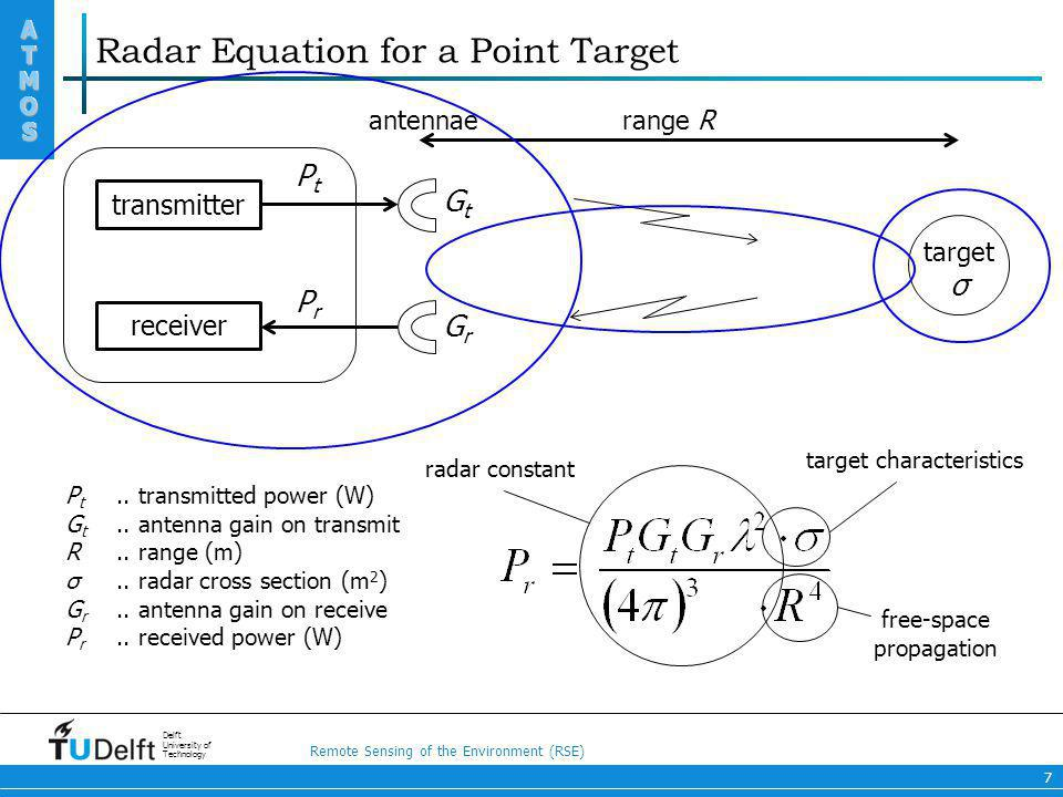 Remote Sensing of the Environment (RSE) ATMOS ATMOS Delft University of Technology 7 Radar Equation for a Point Target PtPt PrPr GtGt GrGr transmitter