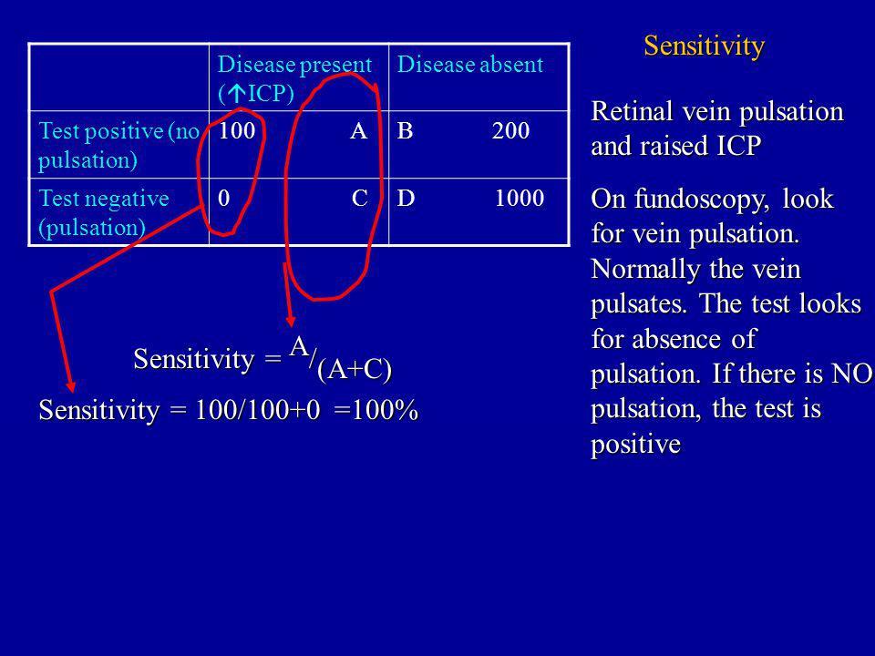 Disease present ( ICP) Disease absent Test positive (no pulsation) 100 AB 200 Test negative (pulsation) 0 CD 1000 Sensitivity Retinal vein pulsation and raised ICP On fundoscopy, look for vein pulsation.