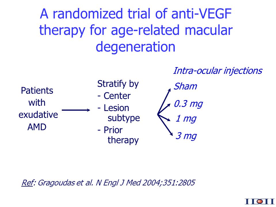 www.iddi.com A randomized trial of anti-VEGF therapy for age-related macular degeneration Sham 3 mg Patients with exudative AMD Stratify by - Center -