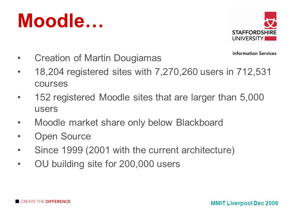 Moodle… Creation of Martin Dougiamas 18,204 registered sites with 7,270,260 users in 712,531 courses 152 registered Moodle sites that are larger than 5,000 users Moodle market share only below Blackboard Open Source Since 1999 (2001 with the current architecture) OU building site for 200,000 users MMIT Liverpool Dec 2006