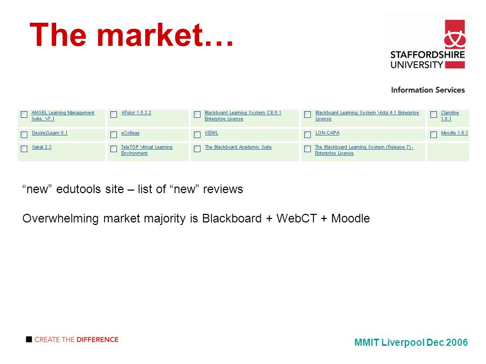 The market… new edutools site – list of new reviews Overwhelming market majority is Blackboard + WebCT + Moodle MMIT Liverpool Dec 2006