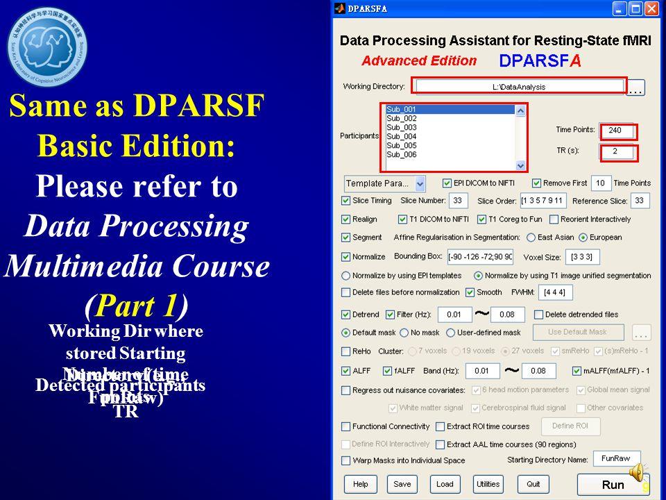 Template Parameters Standard Steps Calculate in Original Space (Warp) Intraoperative Processing VBM 10