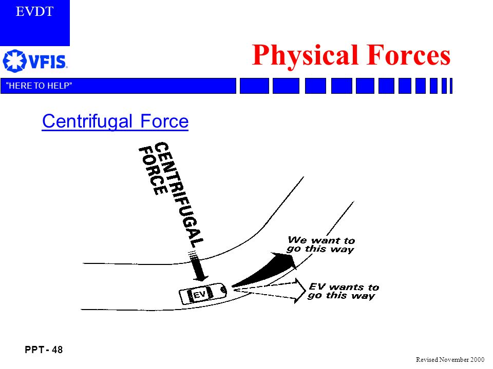 EVDT PPT - 48 HERE TO HELP Revised November 2000 Physical Forces Centrifugal Force