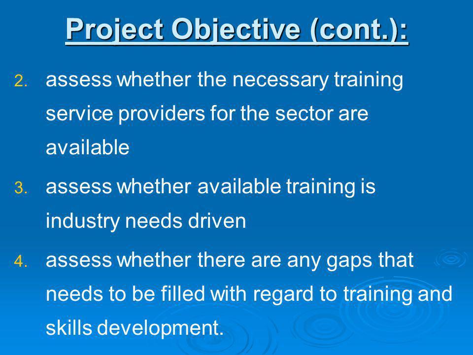 Project Methodology: 1.