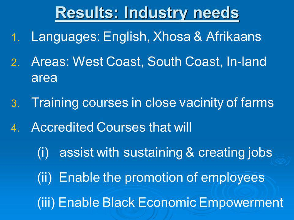 Results: Industry needs 1. 1. Languages: English, Xhosa & Afrikaans 2.