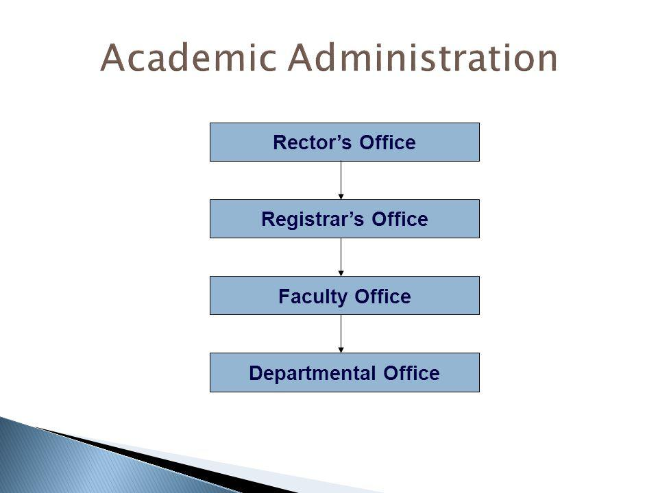 Rectors Office Registrars Office Faculty Office Departmental Office