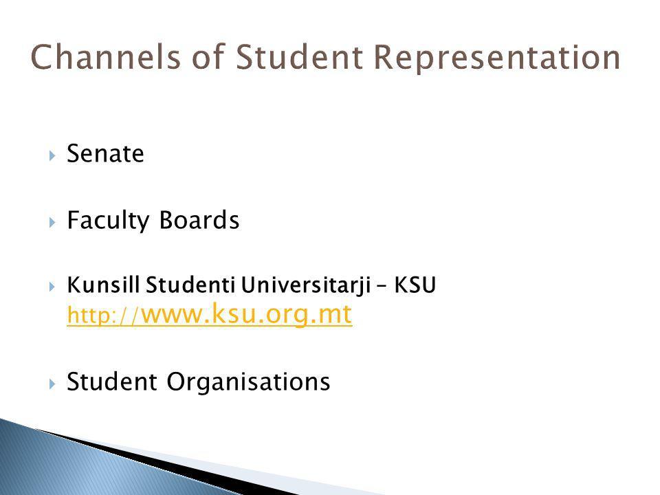 Senate Faculty Boards Kunsill Studenti Universitarji – KSU http:// www.ksu.org.mt http:// www.ksu.org.mt Student Organisations