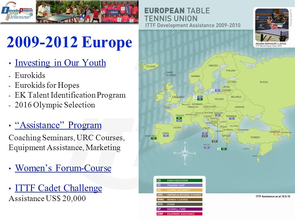 2009-2012 Europe Investing in Our Youth - Eurokids - Eurokids for Hopes - EK Talent Identification Program - 2016 Olympic Selection Assistance Program Coaching Seminars, URC Courses, Equipment Assistance, Marketing Womens Forum-Course ITTF Cadet Challenge Assistance US$ 20,000