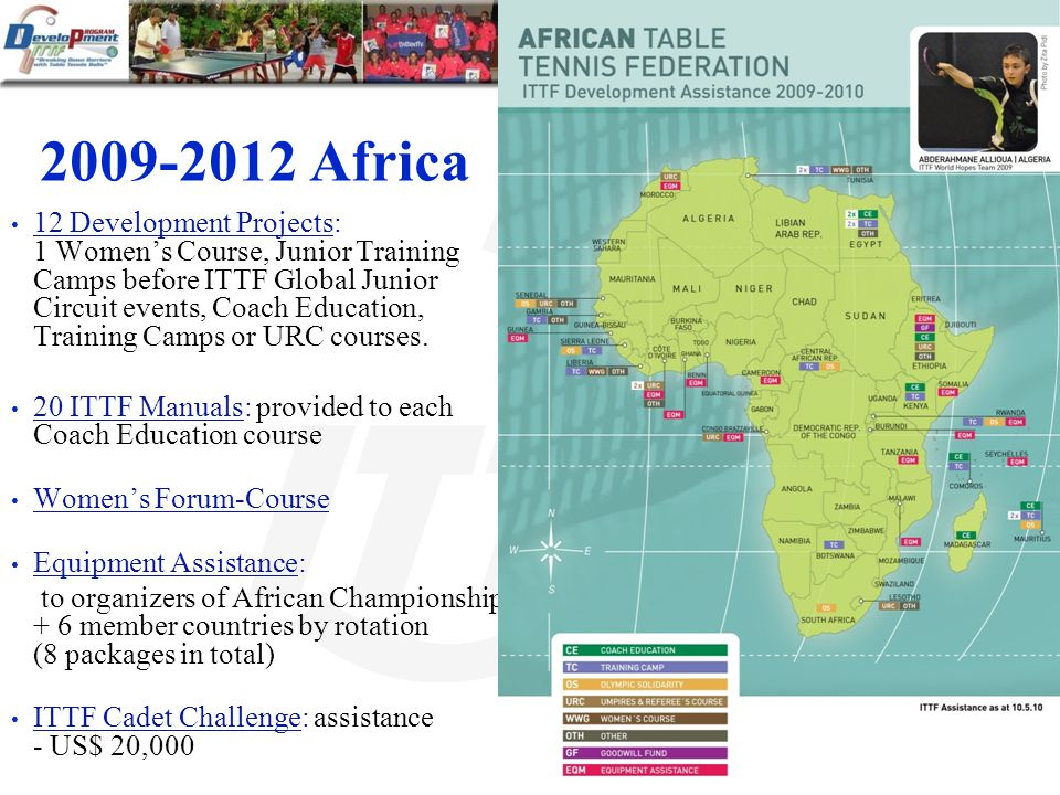 2009-2012 Africa 12 Development Projects: 1 Womens Course, Junior Training Camps before ITTF Global Junior Circuit events, Coach Education, Training Camps or URC courses.