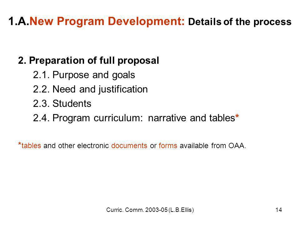 Curric. Comm. 2003-05 (L.B.Ellis)14 1.A.New Program Development: Details of the process 2.